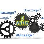"""5WHY – pytaj """"dlaczego?"""""""