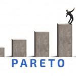 Zasada Pareto – wybieraj priorytety!