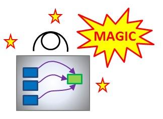 magia dzieje się na produkcji