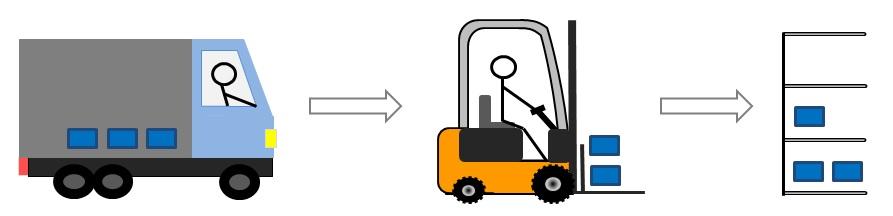 rozładunek komponentów z ciężarówki